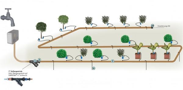 TB-2 Tropfbewässerung Starterkit mit flexiblen Tropf-Emittern